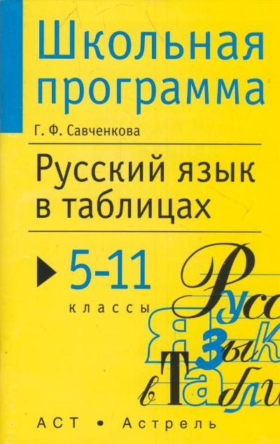 Русский язык в таблицах. 5-11 кл.: Справочные материалы