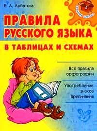 Правила русского языка в таблицах и схемах