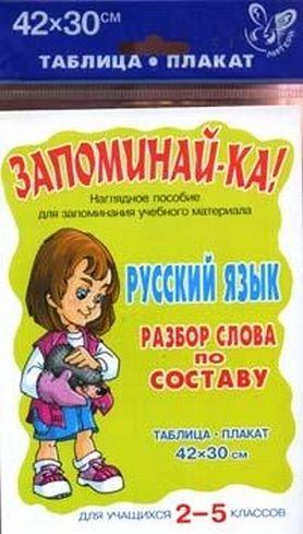 Таблица-плакат Русский язык. 2-5 кл.: Разбор слова по составу