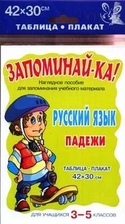 Таблица-плакат Русский язык. 3-5 кл.: Падежи