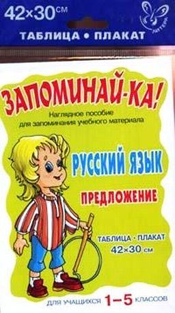 Таблица-плакат Русский язык. 1-5 класс: Предложение
