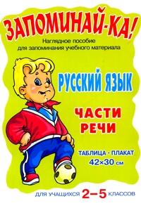 Таблица-плакат Русский язык. 2-5 кл.: Части речи