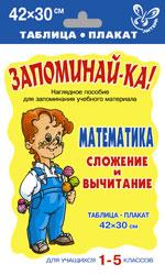 Таблица-плакат Математика. 1-5 кл.: Устный счет. Сложение и вычитание