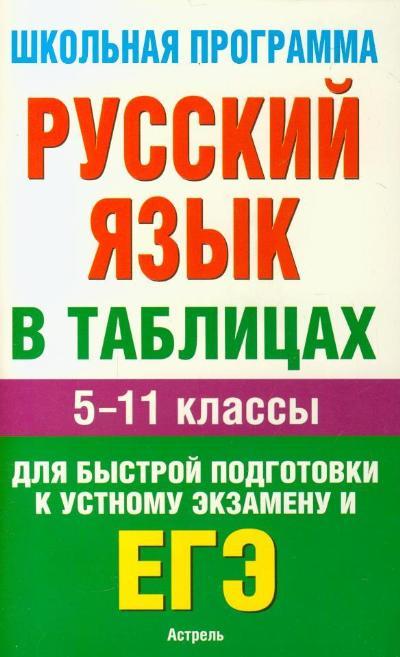 Русский язык в таблицах: 5-11 кл.: Справочные материалы