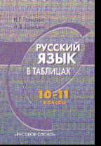 Русский язык. 10-11 кл.: В таблицах /+680380/