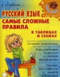 Русский язык: Самые сложные правила в таблицах и схемах