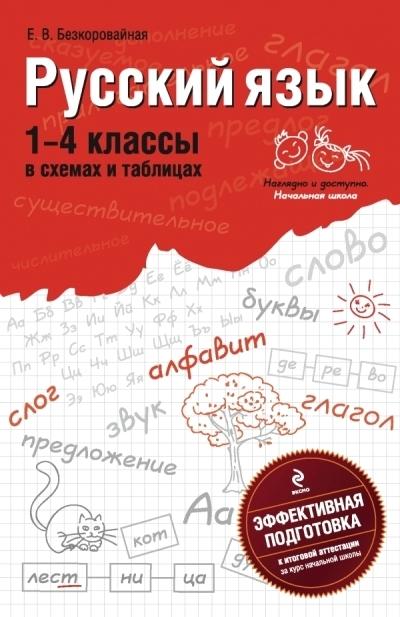 Русский язык. 1-4 кл.: В схемах и таблицах