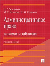 Административное право в схемах и таблицах: Учеб. пособие
