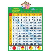 Интерактивная Плакат Таблица умножения и деления. Учим с Лунтиком
