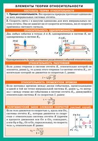 Памятки-шпаргалки. Элементы теории относительности