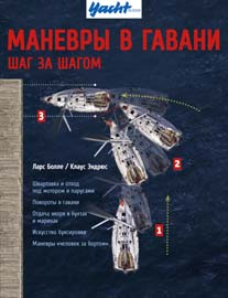 Маневры в гавани: Шаг за шагом