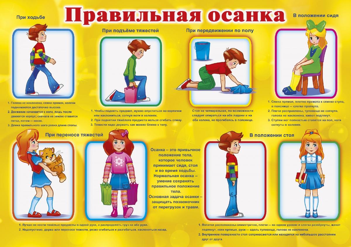 Плакат 084.597 Правильная осанка А2 желтый фон