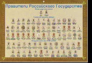 Правители Российского Государства: Князья, цари, императоры, генеральные