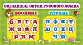 Шпаргалка-карточка Согласные звуки русского языка