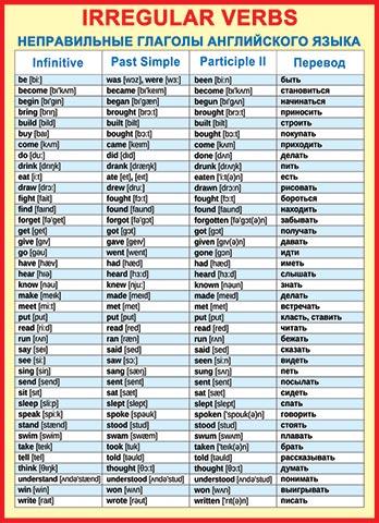 таблица неправильных глаголов все
