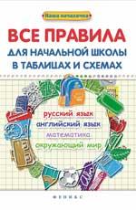 Все правила для начальной школы в таблицах и схемах: русский язык, английск