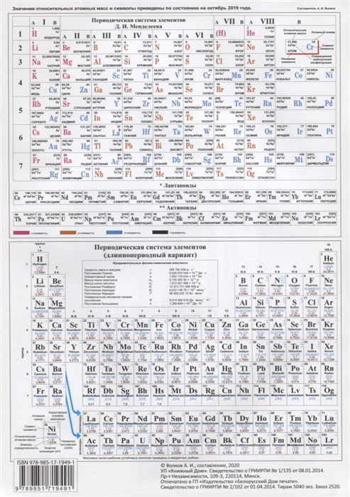 Плакат Периодическая система элементов Д.И. Менделеева. Растворимость солей А4
