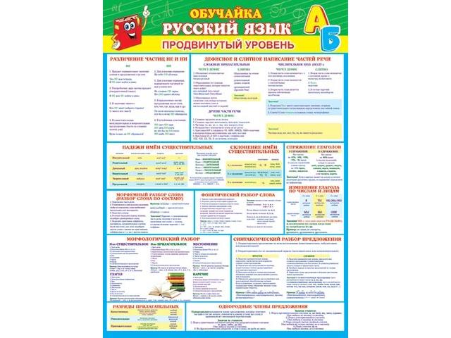 Плакат Обучайка Русский язык Продвинутый уровень А2 вертик