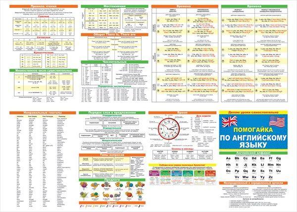 Помогайка по английскому языку А5 буклет