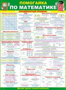 Плакат Помогайка по математике. Продвинутый уровень. А2 вертик