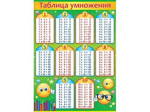 Плакат Таблица умножения А2 вертик смайлы