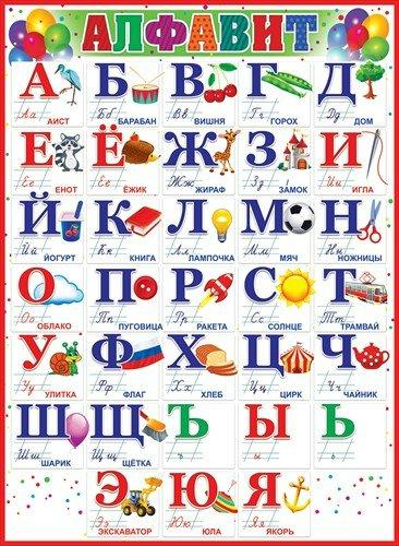 Плакат Алфавит А2 вертик написание письменных букв шары