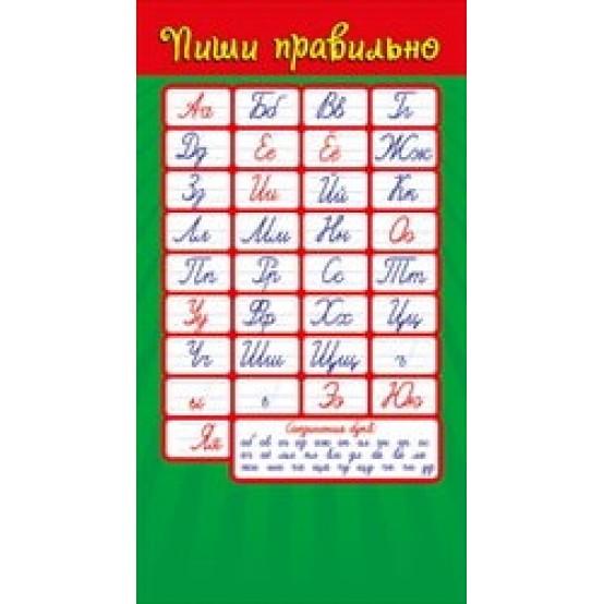 Шпаргалка-карточка Азбука. Пиши правильно А6