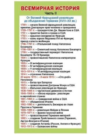 Шпаргалка-карточка Всемирная история Ч.II А6