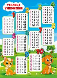 Плакат Таблица умножения А2 вертик котик и щенок