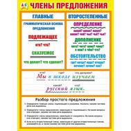 Плакат Члены предложения А2 вертик желтая рамка