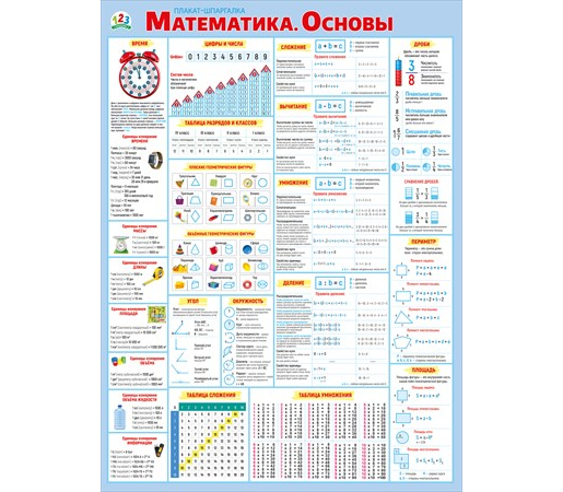 Плакат Математика. Основы А2 голубая рамка