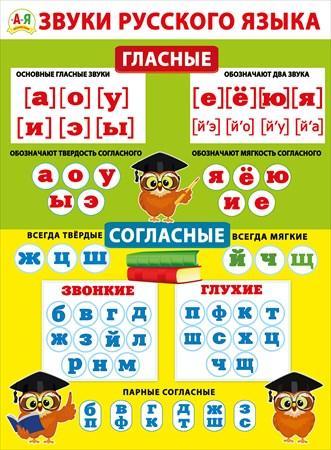 Плакат Звуки русского языка А2 вертик совы