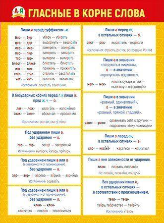 Плакат Гласные в корне слова А2 вертик желтая рамка