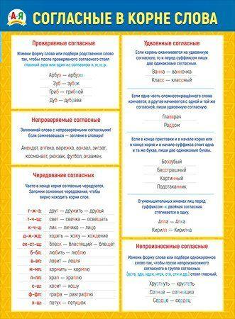 Плакат Согласные в корне А2 вертик желтая рамка