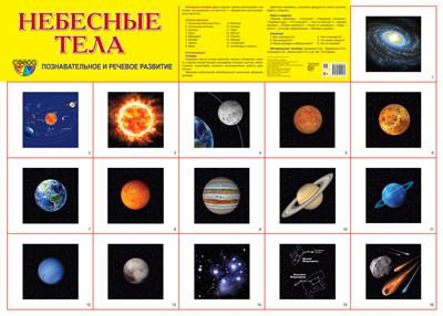 Плакат Небесные тела