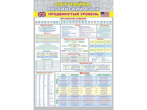 Плакат Обучайка Английский язык Продвинутый уровень А2 вертик серый фон