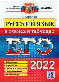 ЕГЭ 2022. Русский язык в схемах и таблицах