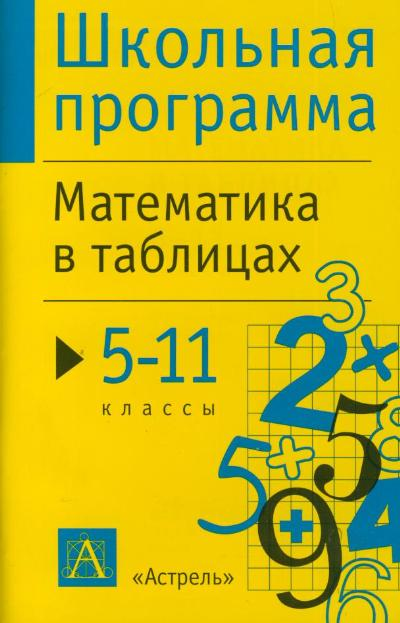 Математика в таблицах. 5-11 кл.: Справочные материалы