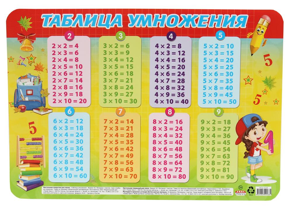 Коврик настольный детский А4 Таблица умножения