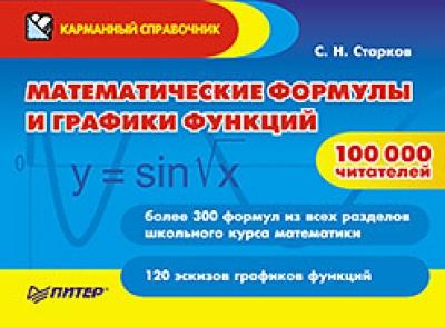 Математические формулы и графики функций