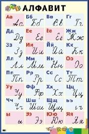 Плакат Алфавит. Рукописные и печатные буквы: Наглядное пособие для нач.школ