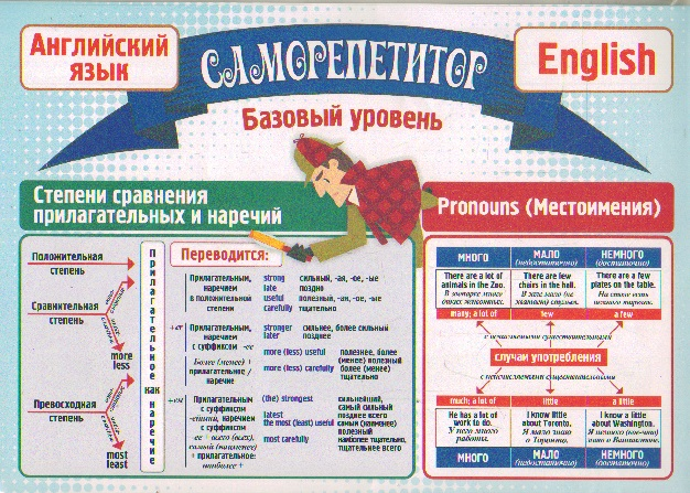 Таблица-плакат Саморепетитор. Английский язык: Базовый уровень