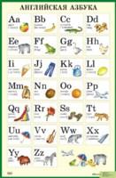 Плакат Английская азбука