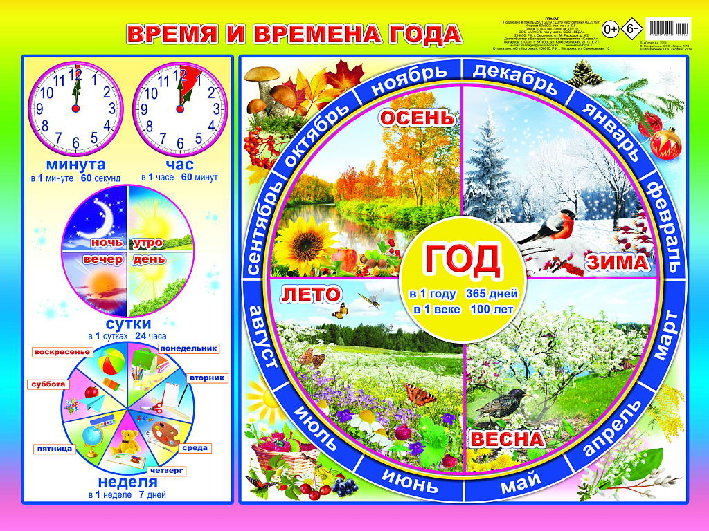 Плакат Время и времена года А2 горизонт