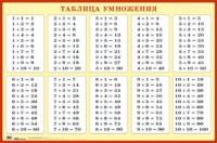 Плакат Таблица умножения: Нагляд. пос. для начальной школы