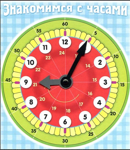 Игра Обучающая Знакомимся с часами