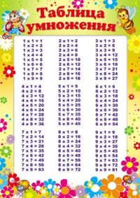 Плакат Таблица умножения А4 памятка