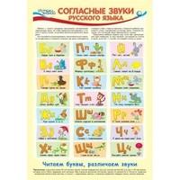 Плакат Согласные звуки русского языка А3 вертик