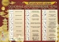 Плакат Китайский язык. Основные иероглифические черты: начальный уровень
