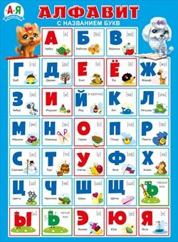 Плакат Алфавит с названием букв А2 Щенки